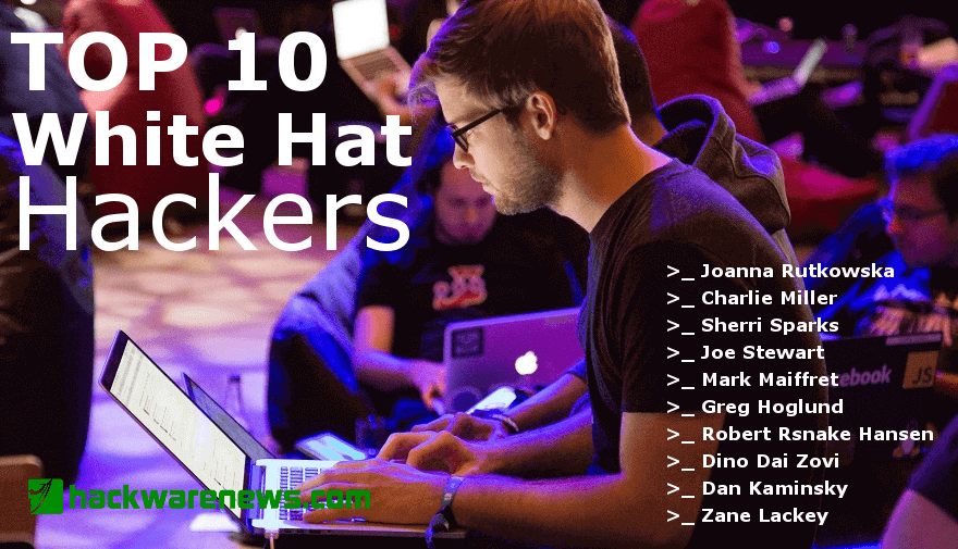 Top 10 White Hat Hackers